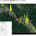 夏の風向きでは汚染も逆方向に変化―大崎市の焼却炉リネン吸着法調査